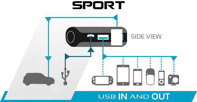 Multi-Function Power Supply: SPORT