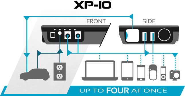 Multi-Function Power Supply: XP-10