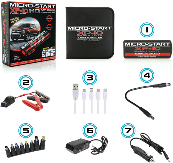 XP-10-HD Complete Kit Micro-Start Accessories