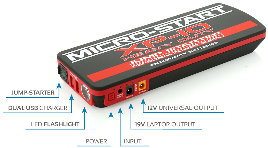 XP-10-HD Heavy Duty Ports, Multi-Function Device